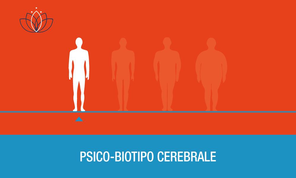 psico biotipo cerebrale
